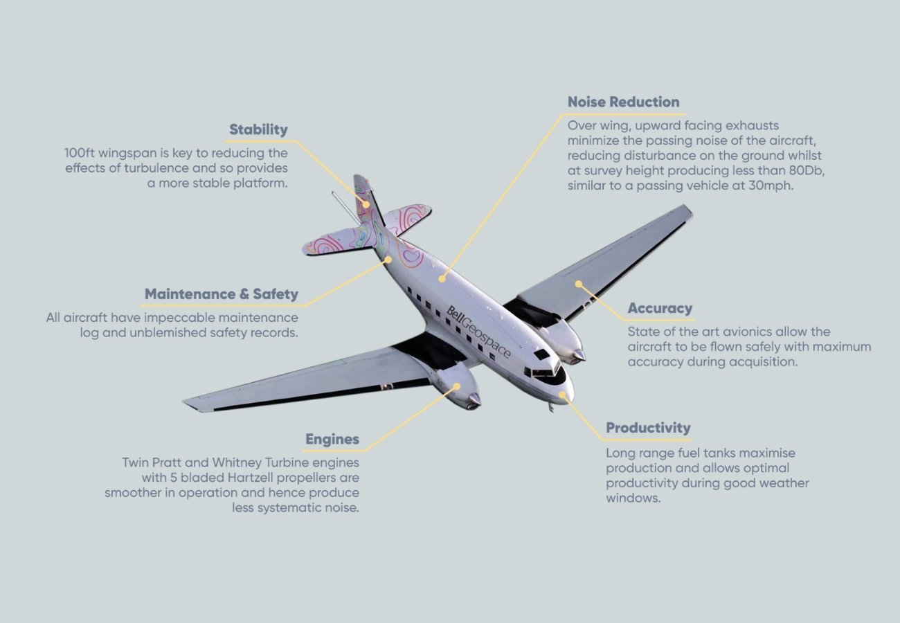 Bell Geospace Aircraft
